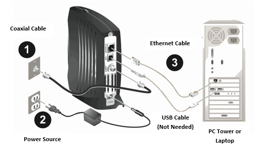 Connecting computer directly to modem with ethernet cable